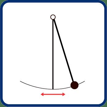 Barometeret